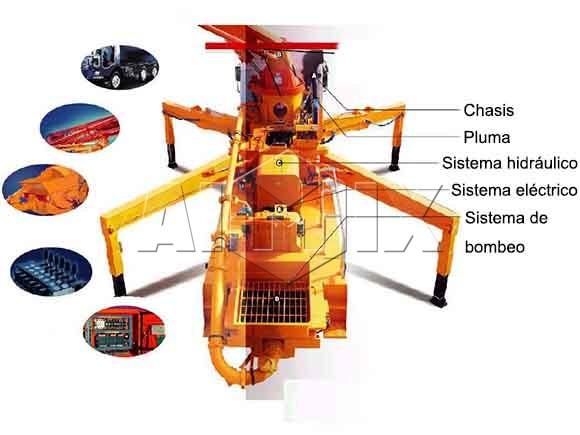 Componentes De Pluma De Concreto